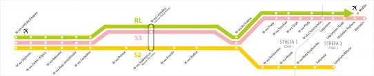 Airport rail connections scheme