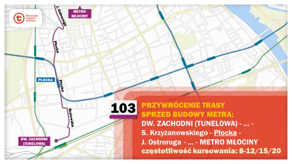 Schemat proponowanych zmian dla linii 103