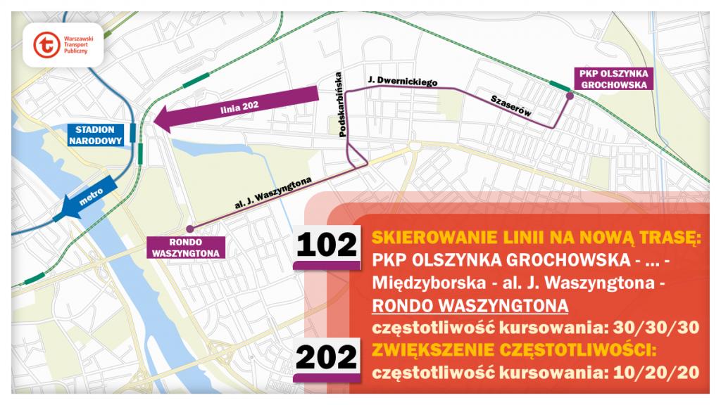 Schemat proponowanych zmian dla linii 102 i 202