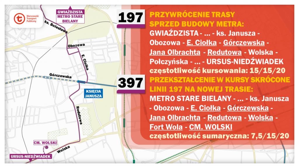 Schemat proponowanych zmian dla linii 197 i 397