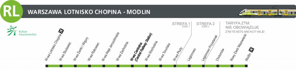 schemat trasy linii RL