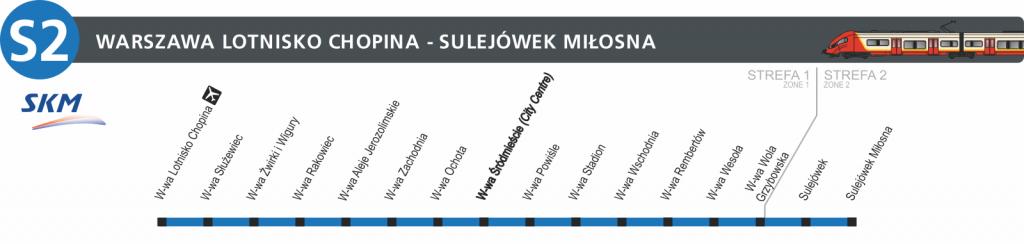 schemat trasy linii S2