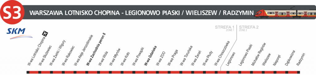 schemat trasy linii S3