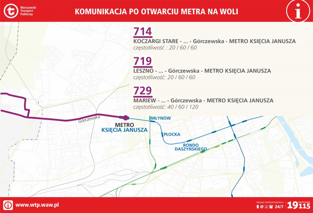 Przebieg linii 714, 719 i 729 po otwarciu metra na Woli