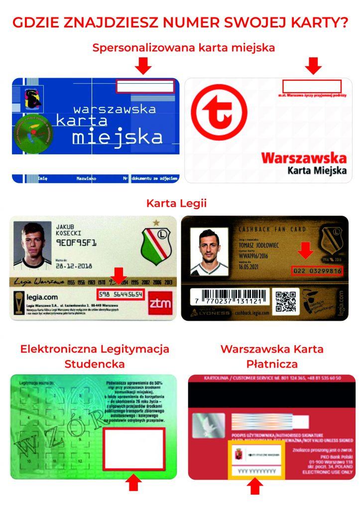wizualizacja przedstawiająca zlokalizowanie numeru karty na różnych typach nośników