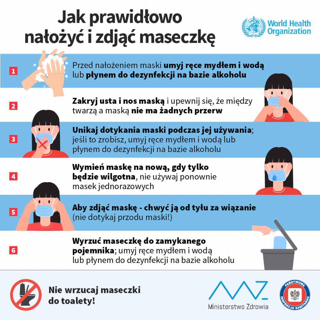 1. przed nałożeniem maski umyj ręce mydłem i wodą lub płynem do dezynfekcji na bazie alkoholu; 2. zakryj usta i nos, tak aby między maską a twarzą nie było żadnych przerw; 3. unikaj dotykania maski podczas jej używania. Jeżeli to zrobisz umyj ręce; 4. wymień maskę na nową, gdy tylko będzie wilgotna, nie używaj ponownie masek jednorazowych; 5. aby zdjąć maskę chwyć ją od tyłu za wiązanie. Nie dotykaj przodu maski! 6. Wyrzuć maskę do zamykanego pojemnika i umyj dokładnie ręce mydłem z wodą lub płynem do dezynfekcji na bazie alkoholu.